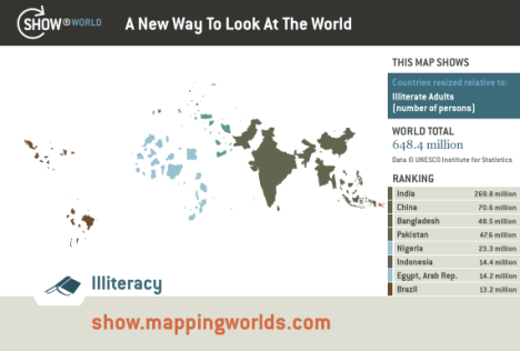 worldwide illiteracy rates